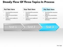 writing process essay ppt   essaywriting process essay powerpoint presentation for you