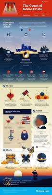 ideas about count monte cristo the count the count of monte cristo infographic course hero