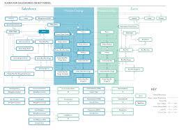 zuora for sforce object model zuora zuora for sforce object model