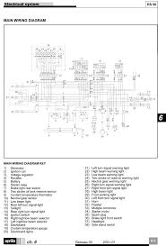 am6 wiring diagram Aprilia Rs 125 Euro 3 Wiring Diagram name rs50 wiring diagram jpg views 5503 Triumph Speed Triple Wiring Diagram
