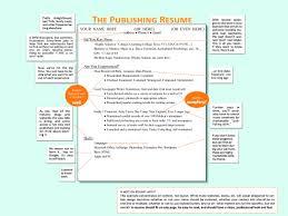 how to make cv resume of a fresher how do i mdrts cover letter cover letter how to make cv resume of a fresher how do i mdrtshow too make