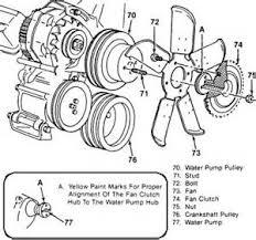 similiar s engine diagram keywords 1999 chevy s10 engine diagram