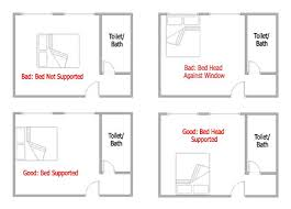 how to position your bed for good feng bed feng shui good