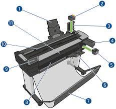 <b>HP DesignJet</b> T730 PrinterHP <b>DesignJet T830</b> Multifunction Printer ...