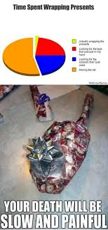 Time Spent Wrapping Presents… – Graph | WeKnowMemes via Relatably.com