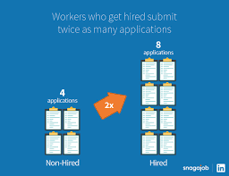 factors to consider when applying for hourly jobs snagajob number of applications