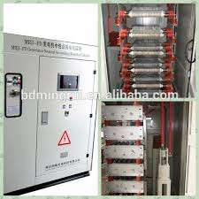 safety and reliably transformer neutral grounding resistor buy safety and reliably transformer neutral grounding resistor buy safety and reliably transformer neutral resistor generator transformer product on alibaba