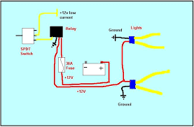 wiring diagram car fog lights wiring wiring diagrams online wiring diagram for fog lights the wiring diagram