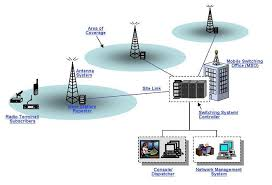 images of mobile network diagram   diagramscommunication network diagram photo album diagrams