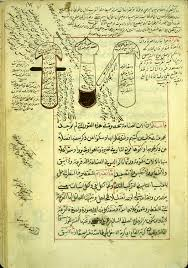 islamic medical manuscripts alchemy  folio 81a of ab363 al q257sim mu7717ammad ibn abd all257h al an7779257r299 s shar7717