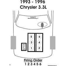 solved what is firing order for a 1994 chrysler fixya what is firing order for a 1994 chrysler clifford224 239 jpg