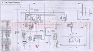 similiar chinese 110 atv wiring diagram keywords chinese 110 atv wiring diagram on bmx atv 110cc wiring diagram