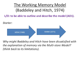 slide show Case    studiestropf Routledge