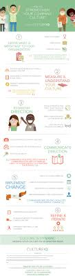 steps to strengthening company culture infographic 6 steps to strengthening company culture infographic