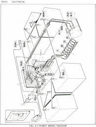 87 ezgo gas marathon wiring diagram wiring diagram schematics 1999 ezgo golf cart wiring diagram nilza net