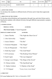 syllabi for b a english language and literature model ii course outline module i novel 36 hours the great gatsby f scott