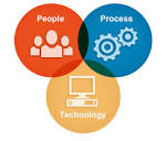 people operating technology
