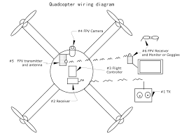 drone wiring diagram drone image wiring diagram quadcopter wiring diagram guide diy quadcopter on drone wiring diagram