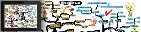 creating a life resource list to help you achieve a goal