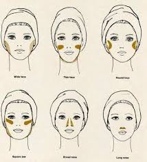 art of face contouring face contouring makeup howto bellashoot