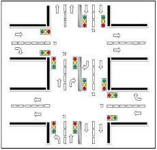 Design of FPGA Based Traffic Light Controller System using VHDL     Design and implementation of FPGA Based Traffic Light Controller System using VHDL