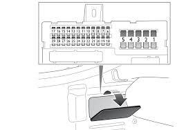 saab fuse box diagram auto genius saab 9 3 fuse box trunk panel convertible