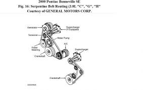 similiar diagram of 3800 pontiac engine keywords pontiac 3800 series 3 engine furthermore 3800 series 2 engine diagram