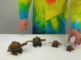 <b>Wooden</b> Percussion <b>Frogs</b> - YouTube