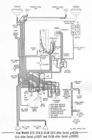 cj ignition wiring harness 1980 jeep cj7 wiring diagram wiring diagrams and schematics 1975 cj5 wiring diagram dash 1978 jeep