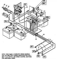 wiring diagram for ezgo golf cart info 1996 ezgo golf cart wiring diagram 1996 wiring diagrams wiring diagram
