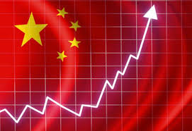 Image result for economic growth china