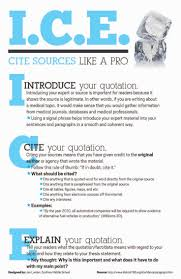 images about unisa essay assignment tips written on citing sources