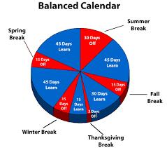 traditional vs  year round school calendars  amp  their impact on    balanced calendar