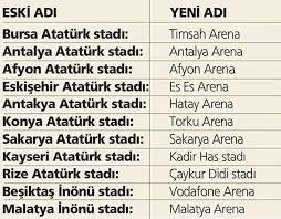 CHP'li vekilden stadyumlar için isim önerisi