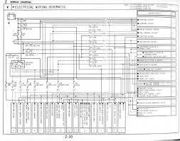 mazda rx 8 fuse box diagram mazda auto wiring diagram schematic 2005 mazda rx 8 fuse box diagram jodebal com on mazda rx 8 fuse box diagram