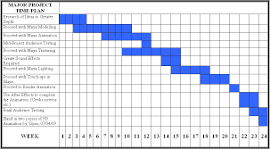 Example Gantt Chart For Research   Marketing gantt chart template     ayUCar com