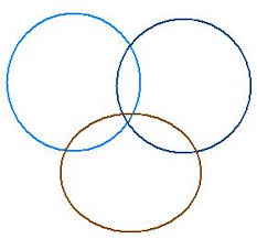 best photos of triple venn diagram maker   triple venn diagram    triple venn diagram examples
