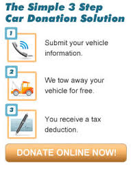 California Car Donation Information - Everything you need to donate ...