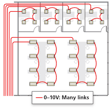 understand the hidden costs of 0 10v led drivers dimming in lighting systems based on 0 10v led drivers wires