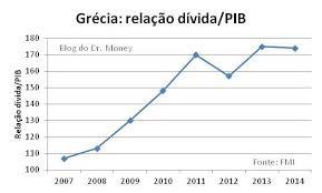 Resultado de imagem para IMAGENS DE dívidas