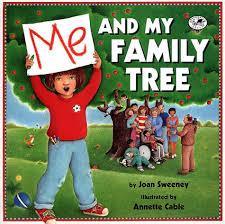 my family essay by kids family  learnenglish kids  british  lkg speech on my family  kids essays com