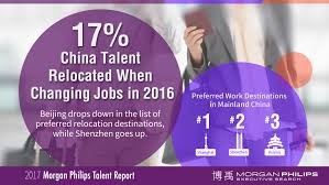 the blog of executive recruitment by morgan philips 2017 morgan philips talent report first data release relocation