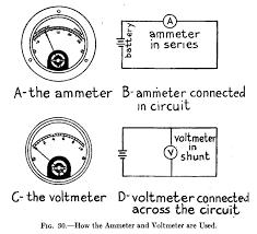 simple car voltmeter wiring diagram simple wiring diagrams ammeter wiring diagram