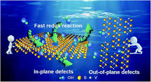 <b>Ultrathin</b> VS2 nanoplate with in-plane and out-of-plane defects for ...