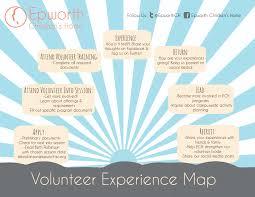 volunteer requirements epworth children s home volunteer requirements