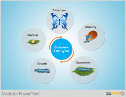 metamorphosis life stages of a butterfly powerpoint slide business life concepts
