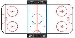 incident reports   cape ann youth hockeyincident report diagram