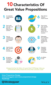 infographic characteristics of great value propositions infographic