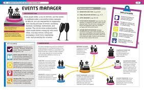 careers dk com books view larger