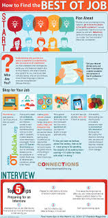 how to the best ot job infographic aota ot practice infographic on finding the best job